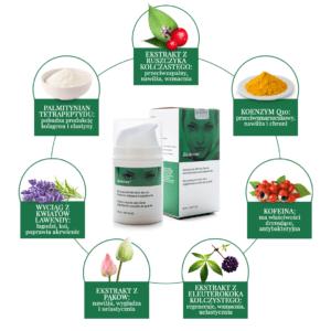 Richevon - składniki